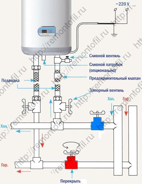 водонагревателя,