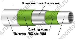 metalloplastikovyie trubyi dlya vodoprovoda 300x156